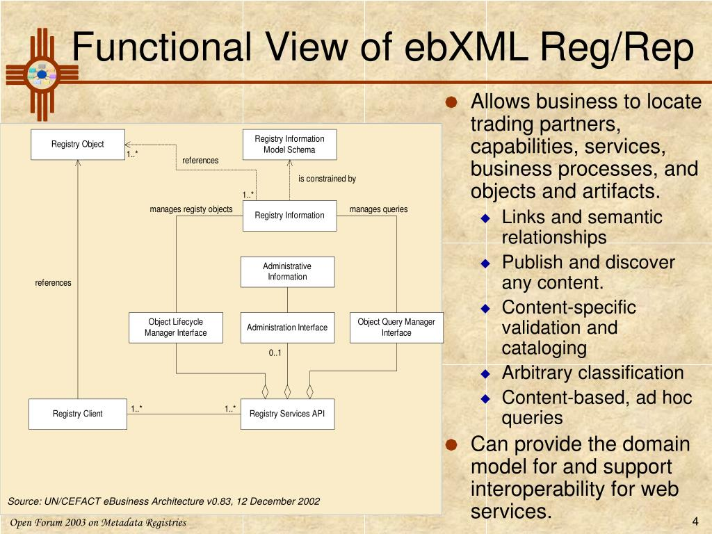 Functional View of ebXML Reg/Rep