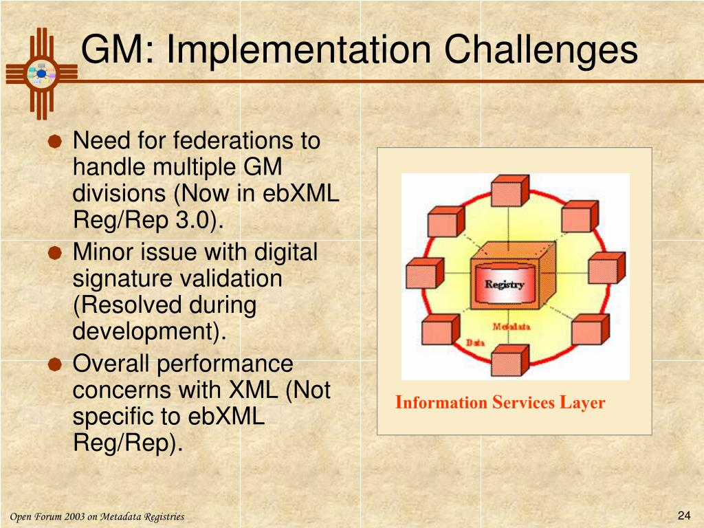GM: Implementation Challenges