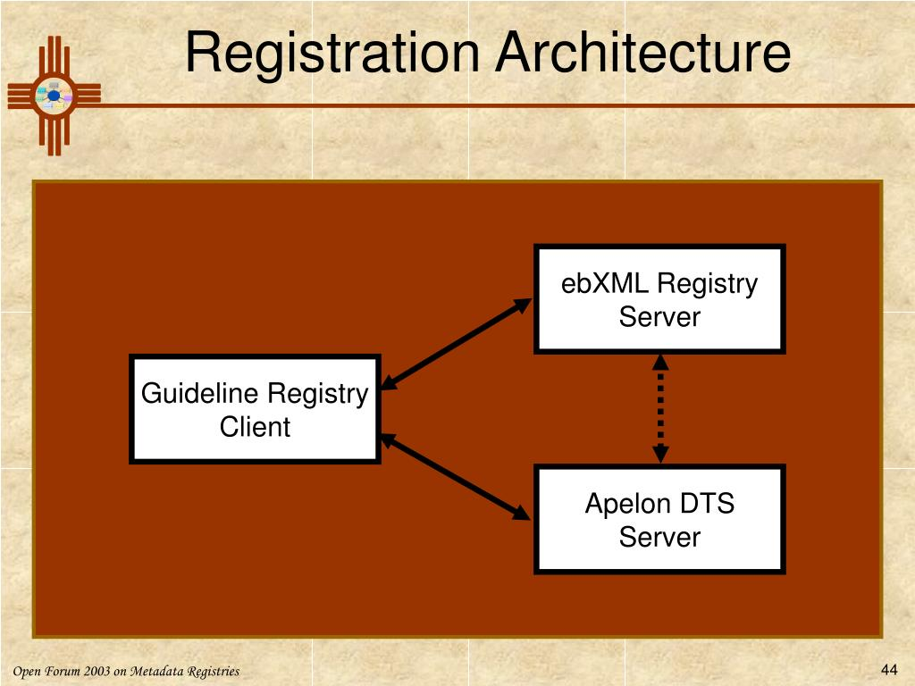 Registration Architecture