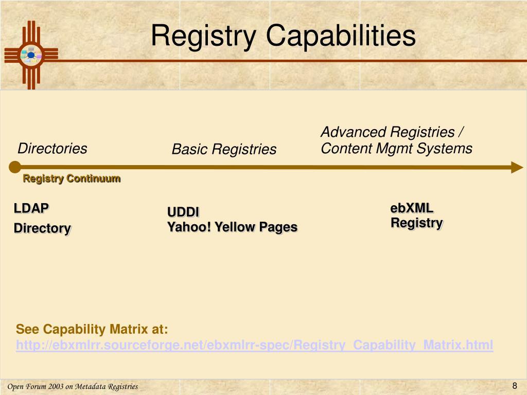 Registry Capabilities