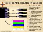 role of ebxml reg rep in business