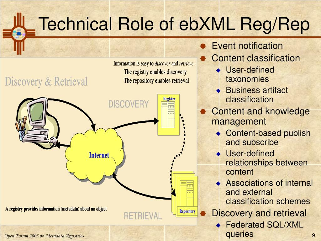 Technical Role of ebXML Reg/Rep