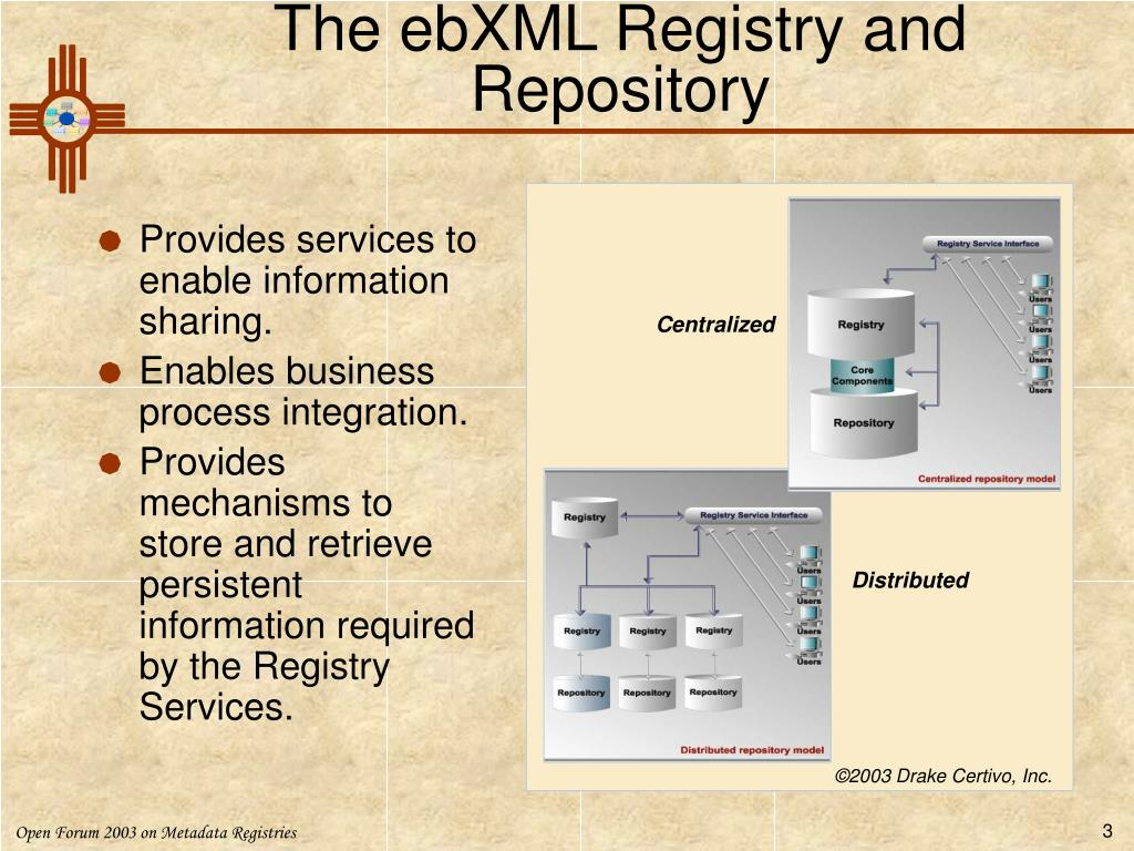 The ebXML Registry and Repository