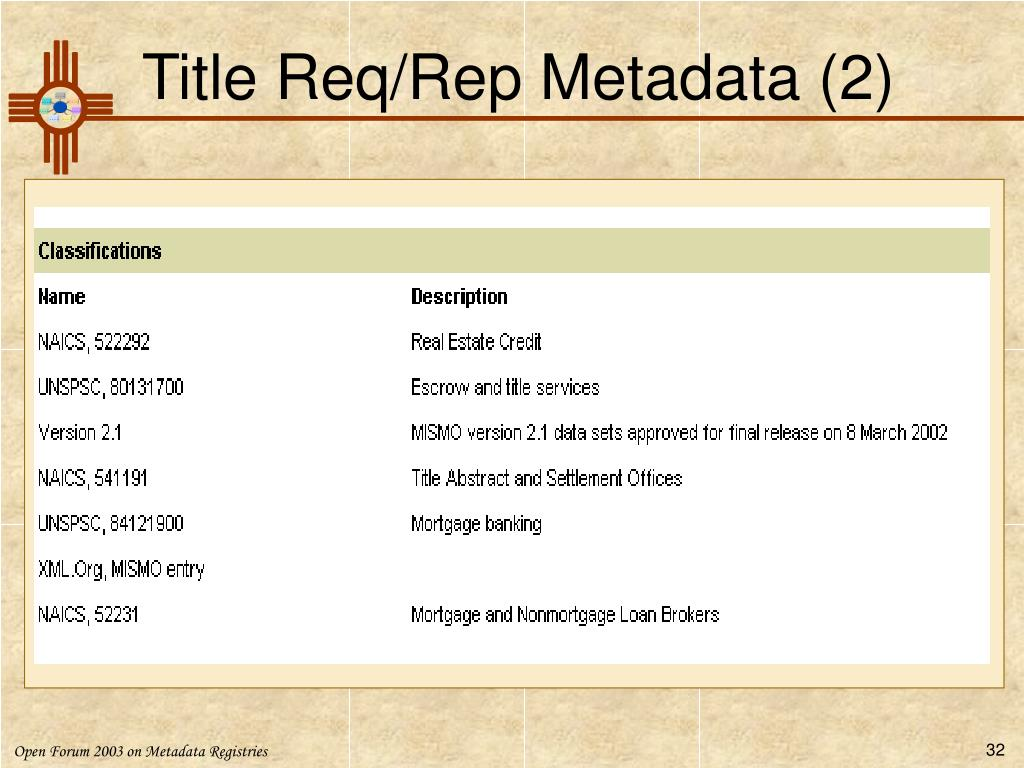 Title Req/Rep Metadata (2)