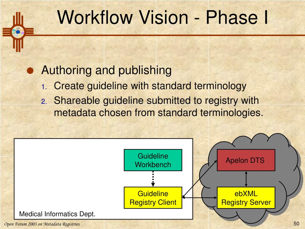 Workflow Vision - Phase I