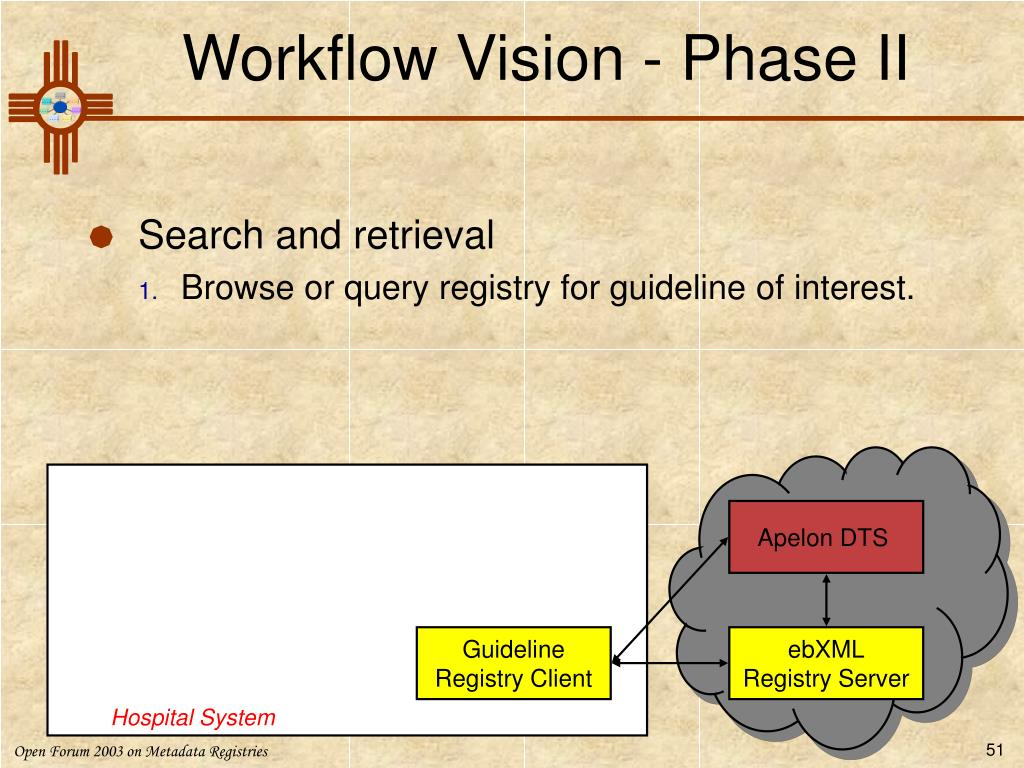 Workflow Vision - Phase II
