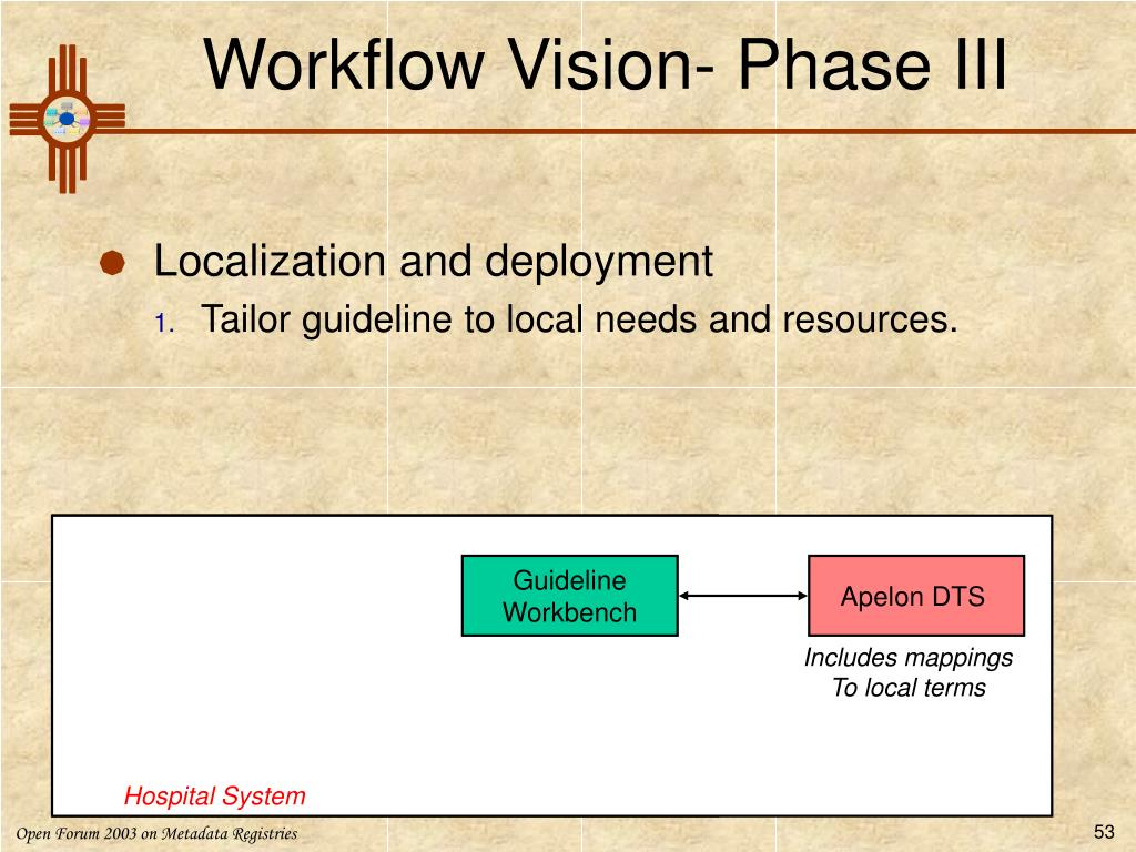 Workflow Vision- Phase III