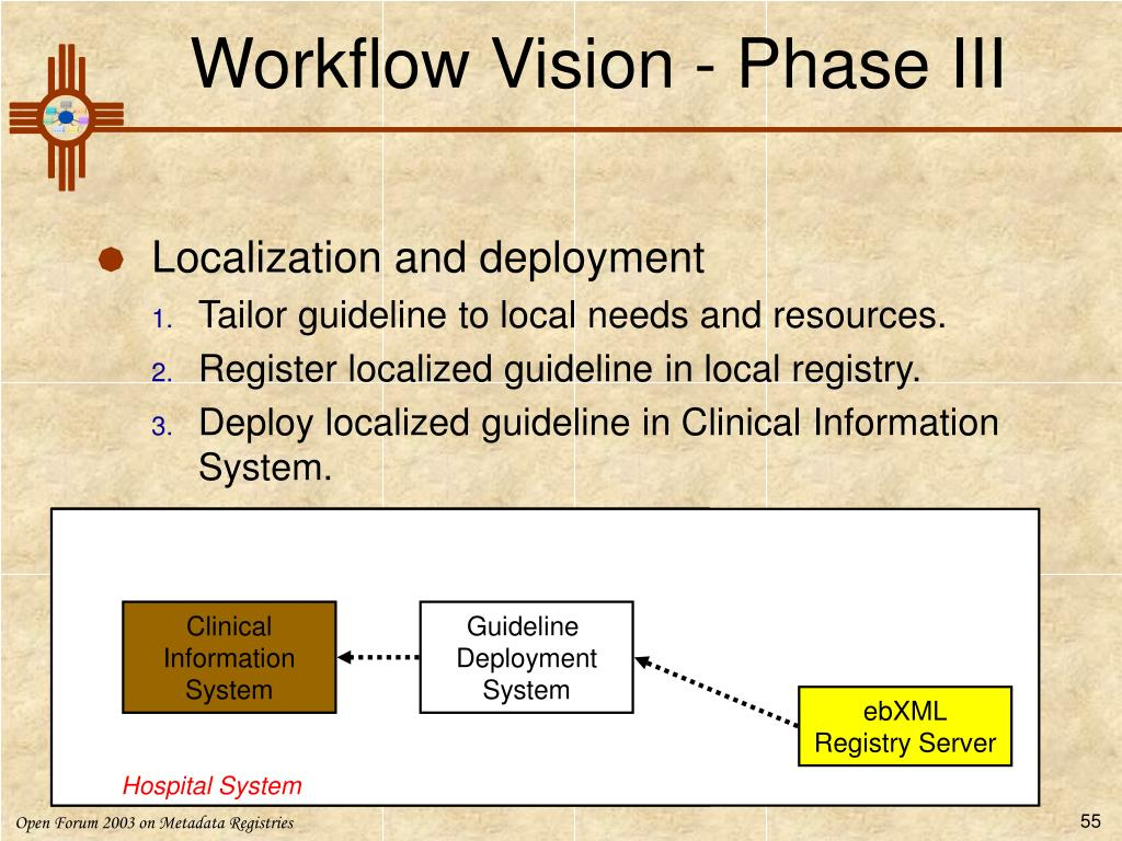 Workflow Vision - Phase III