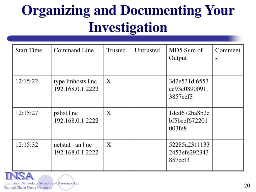 Organizing and Documenting Your Investigation