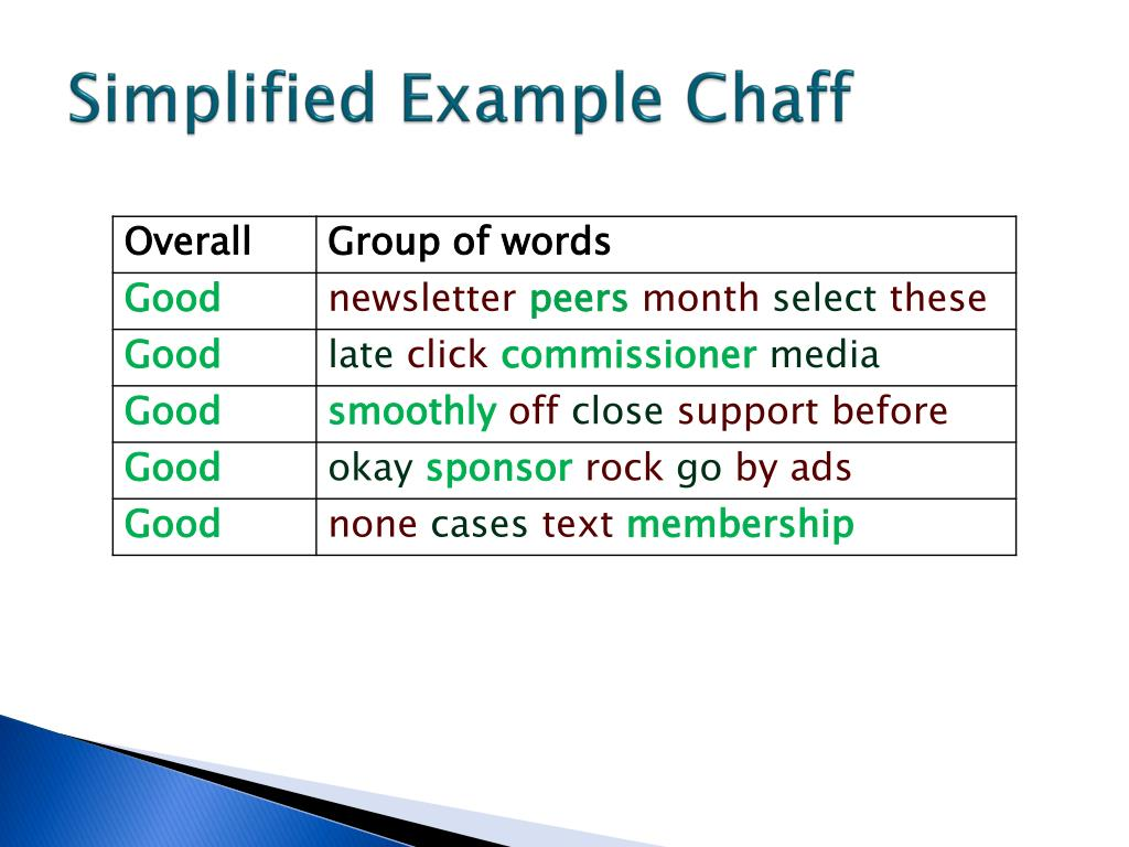 Simplified Example Chaff