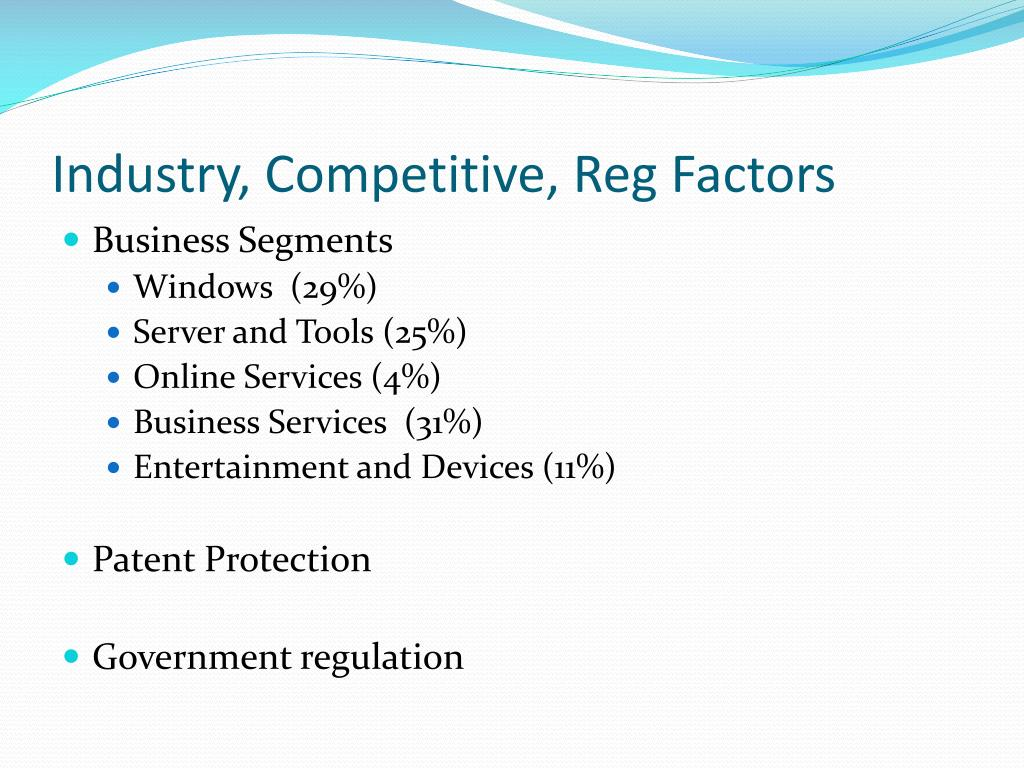 Industry, Competitive, Reg Factors