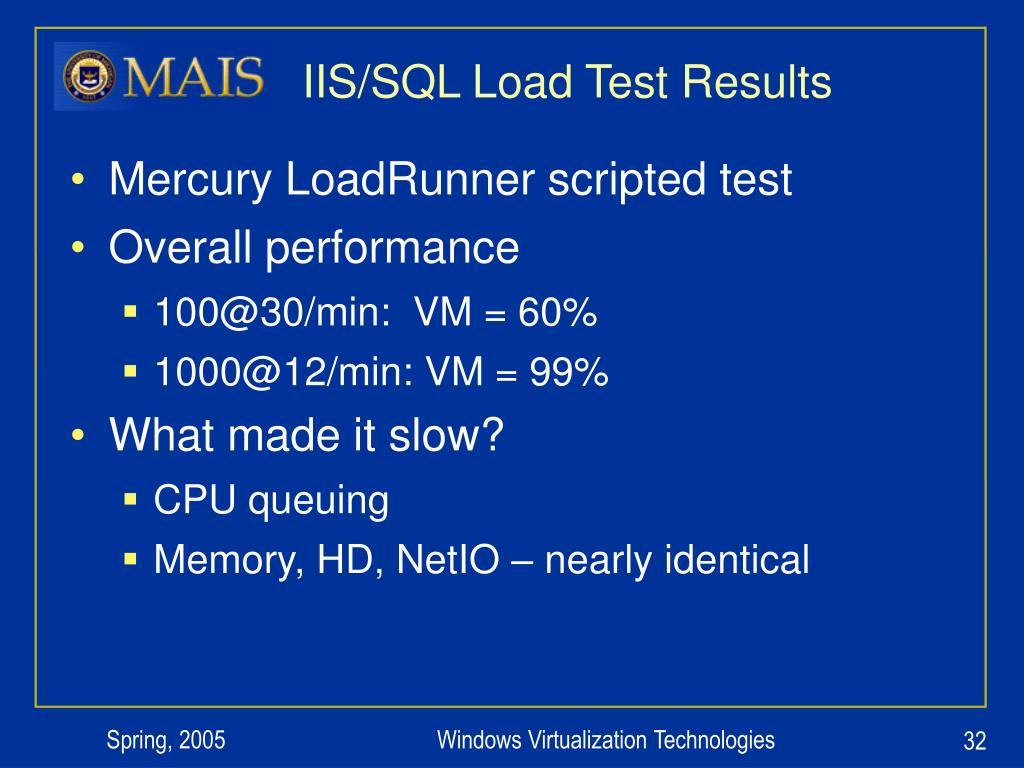 IIS/SQL Load Test Results