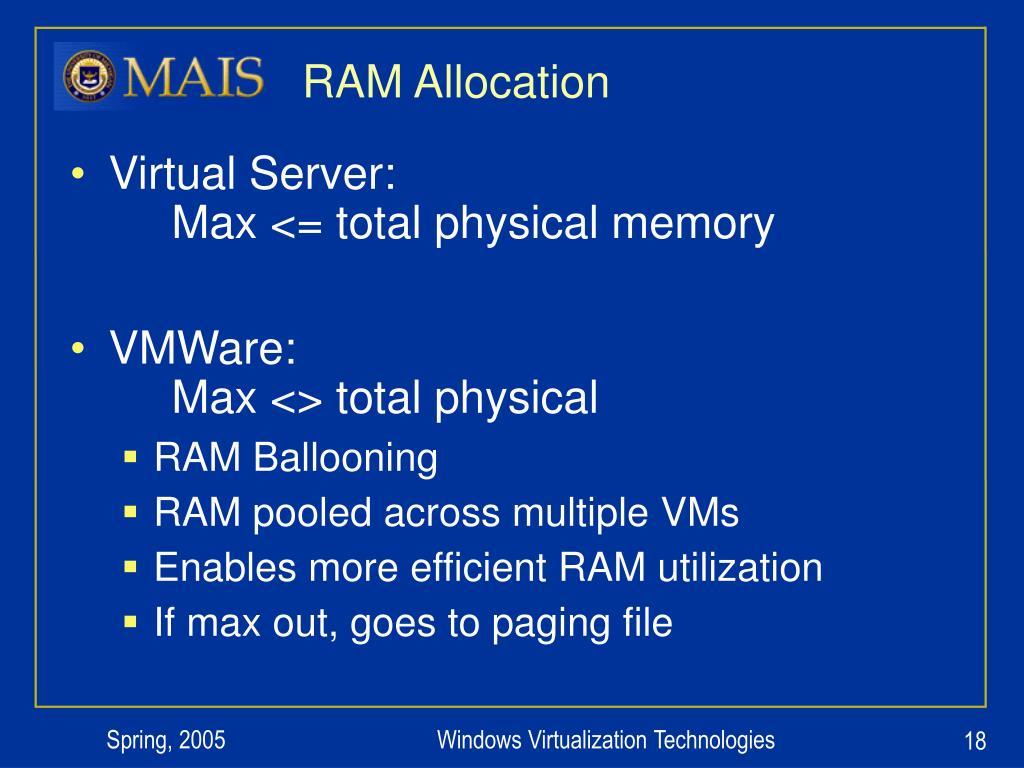 RAM Allocation