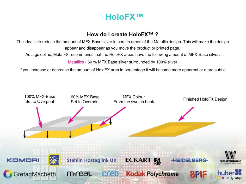 HoloFX™