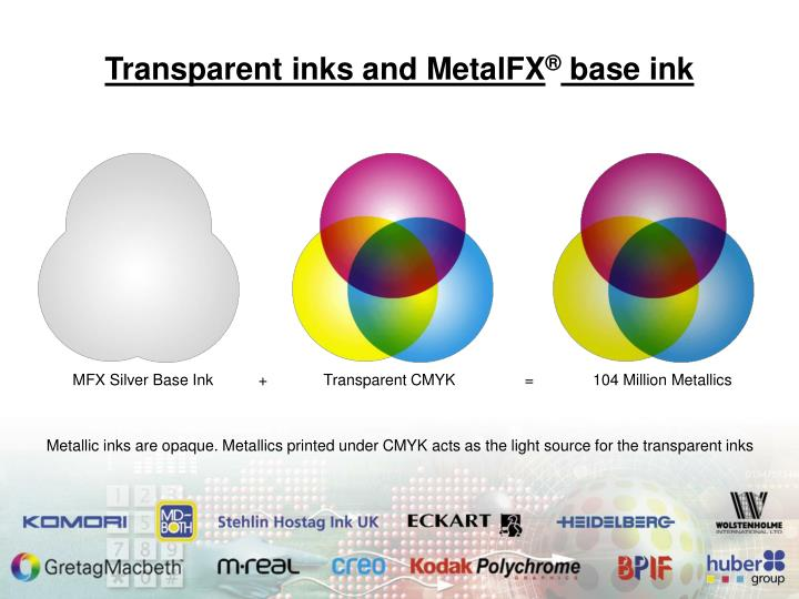 Transparent inks and MetalFX