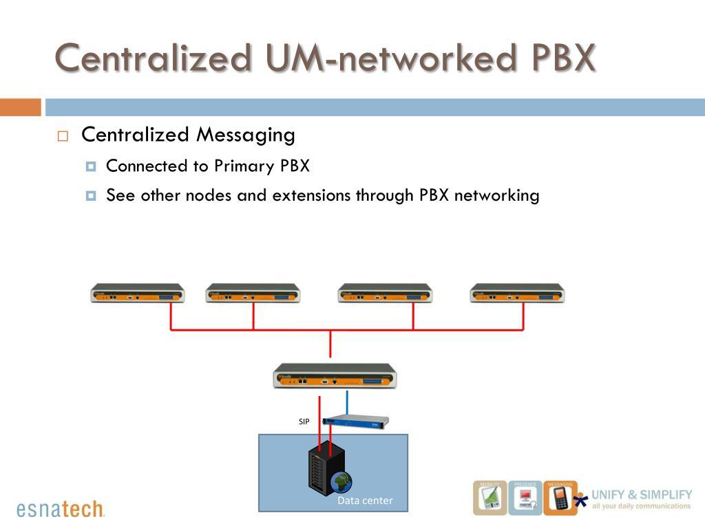 Centralized UM-networked PBX