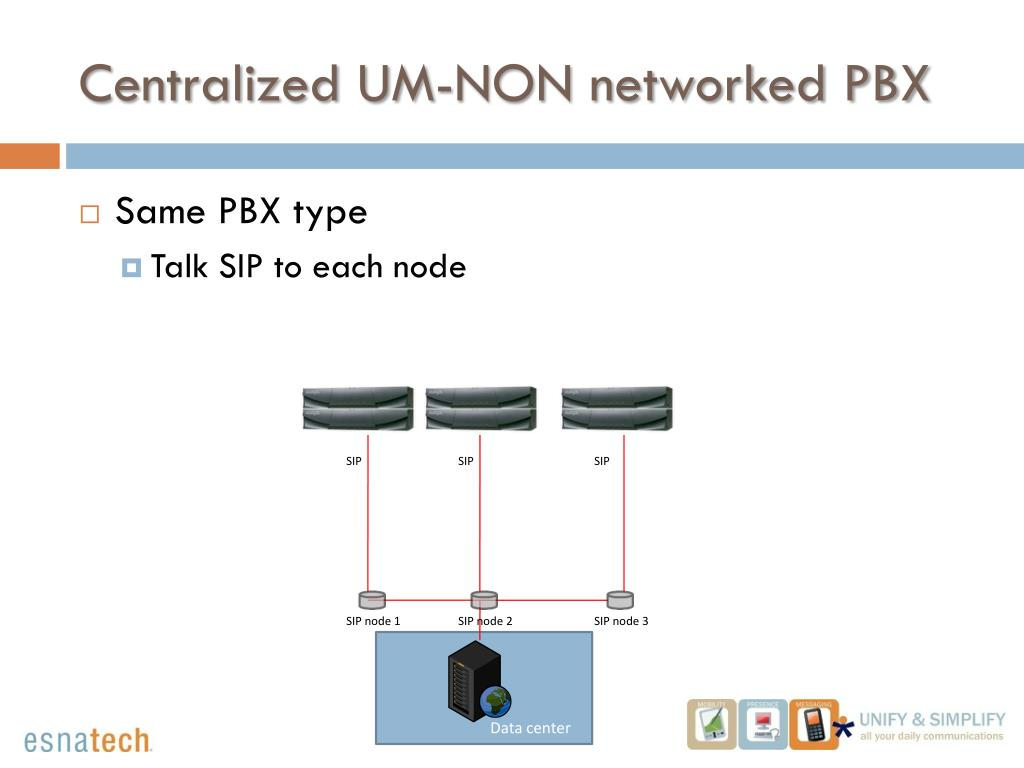 Centralized UM-NON networked PBX