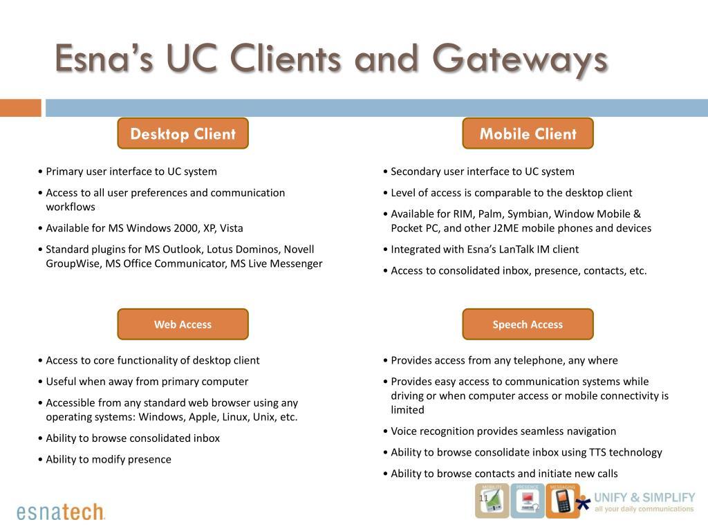 Esna's UC Clients and Gateways