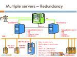multiple servers redundancy