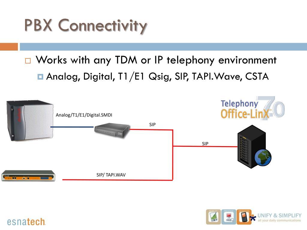 PBX Connectivity