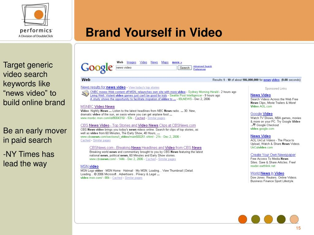 Brand Yourself in Video