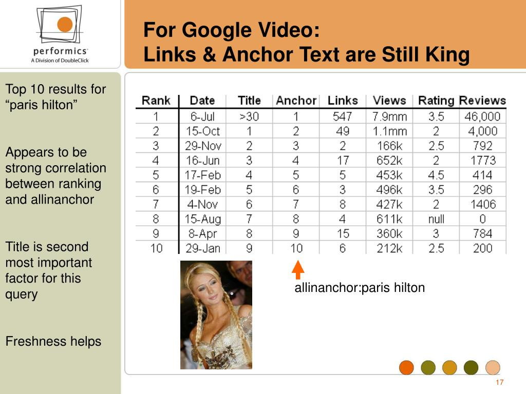 For Google Video: