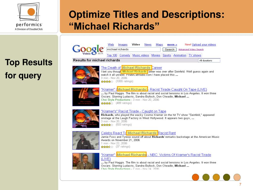 Optimize Titles and Descriptions: