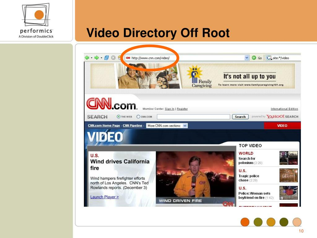 Video Directory Off Root