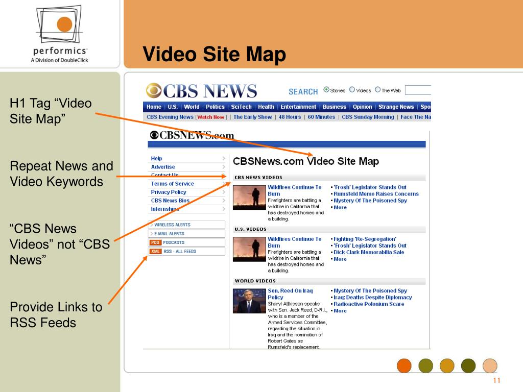 Video Site Map