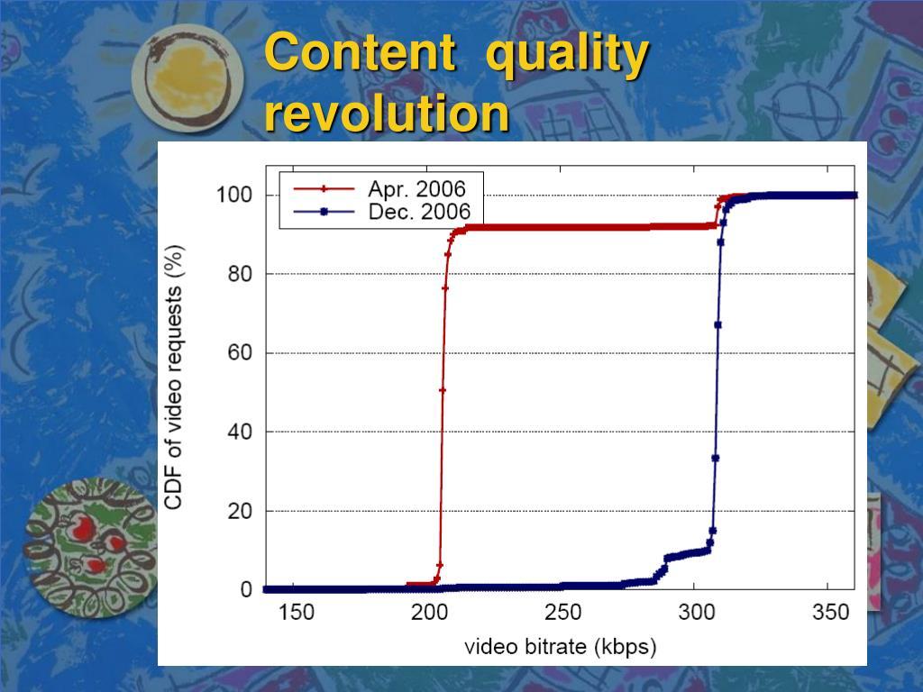 Content  quality revolution