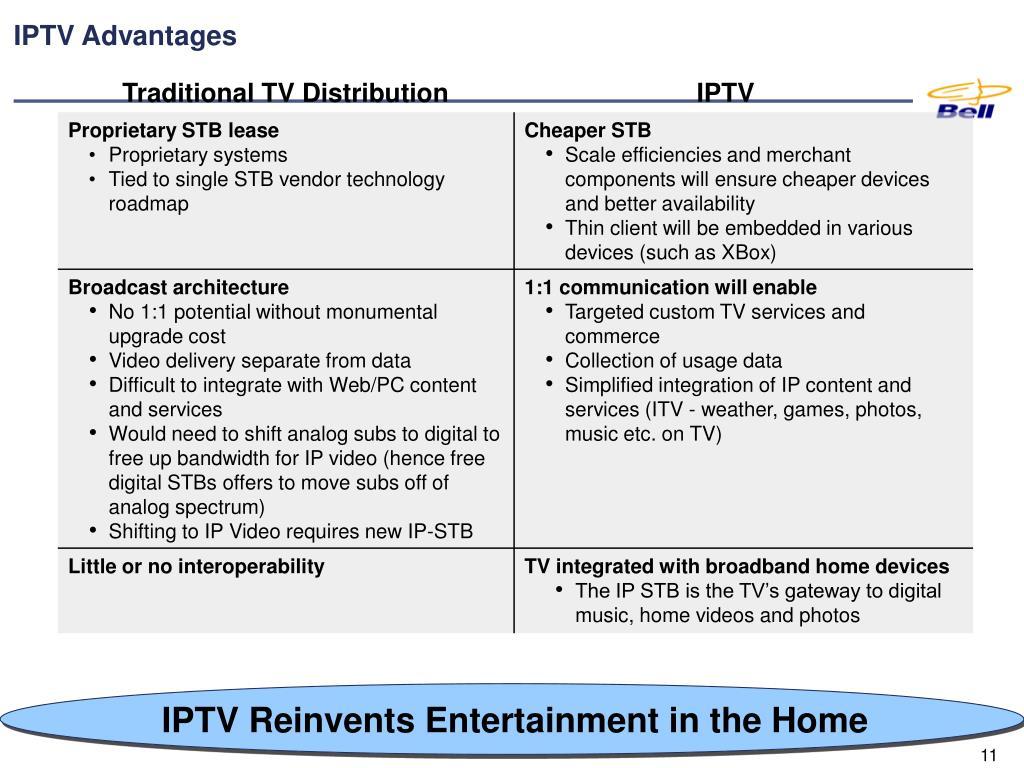 IPTV Advantages