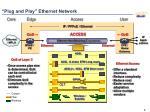 plug and play ethernet network