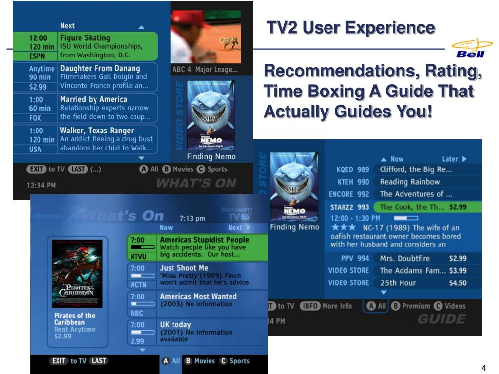 TV2 User Experience