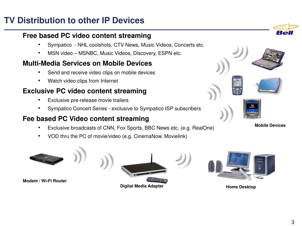 TV Distribution to other IP Devices