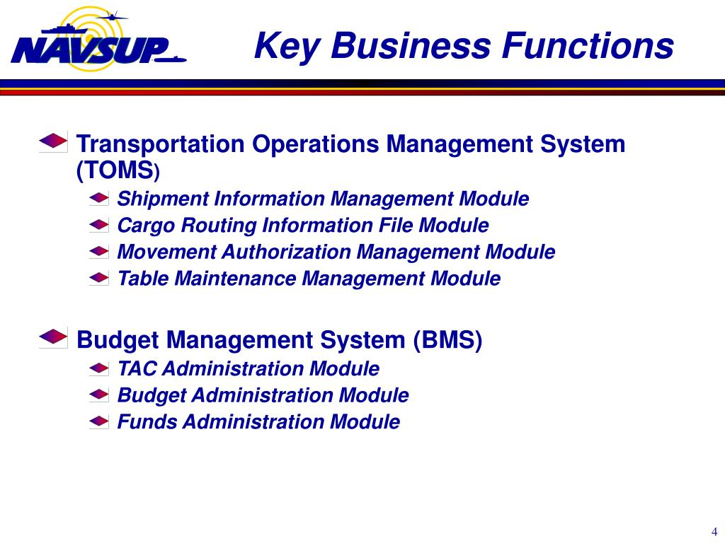 Transportation Operations Management System (TOMS