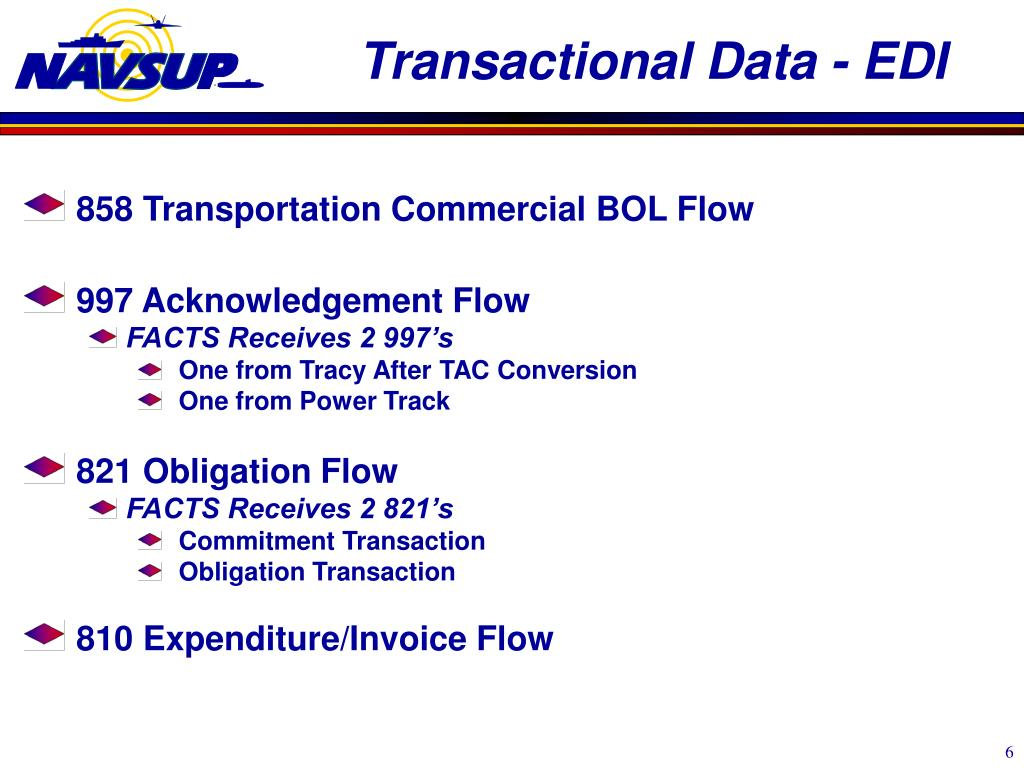 Transactional Data - EDI