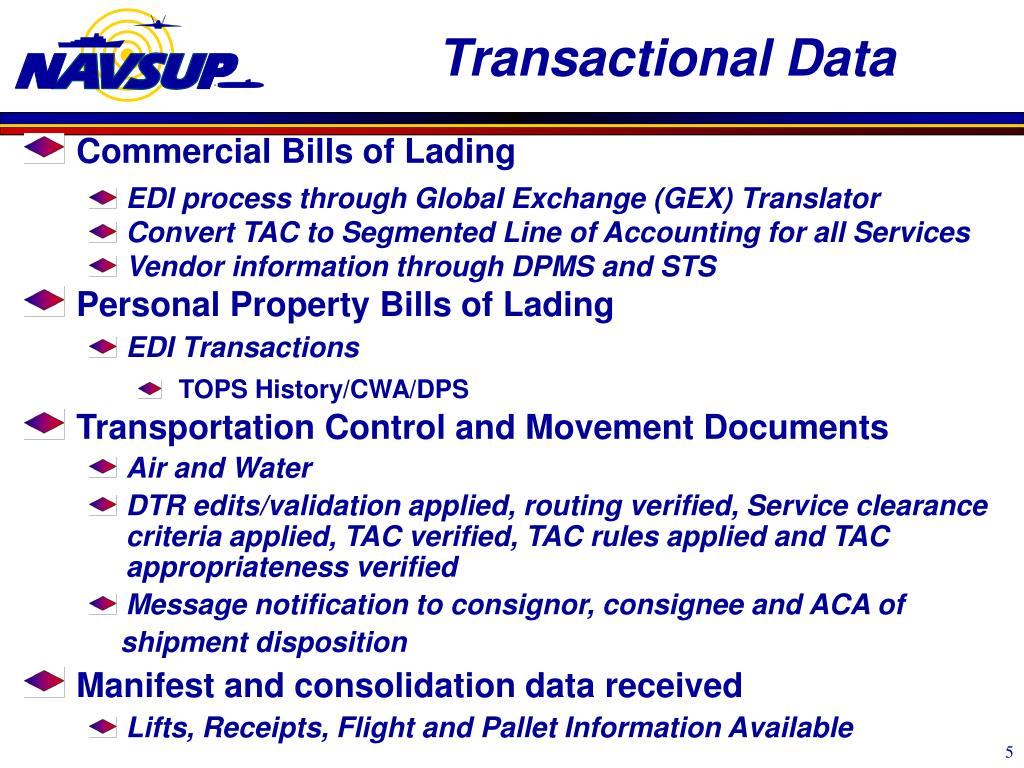 Commercial Bills of Lading