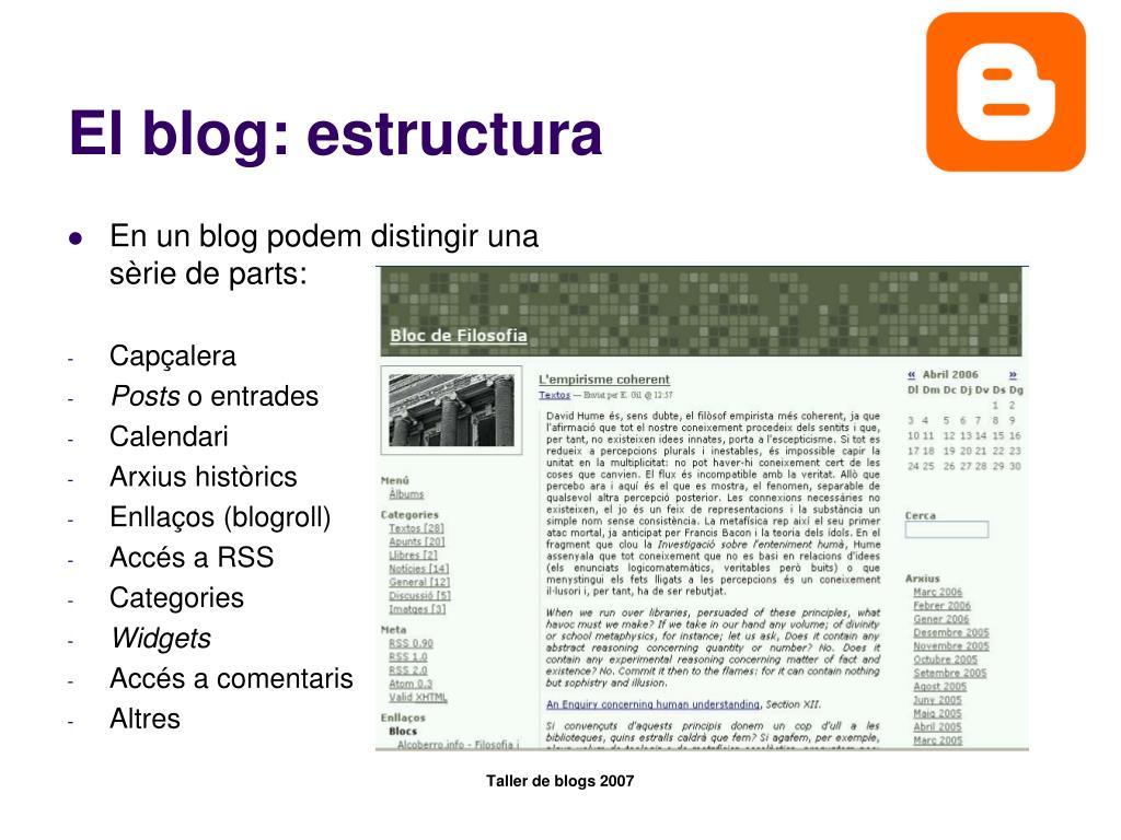 El blog: estructura