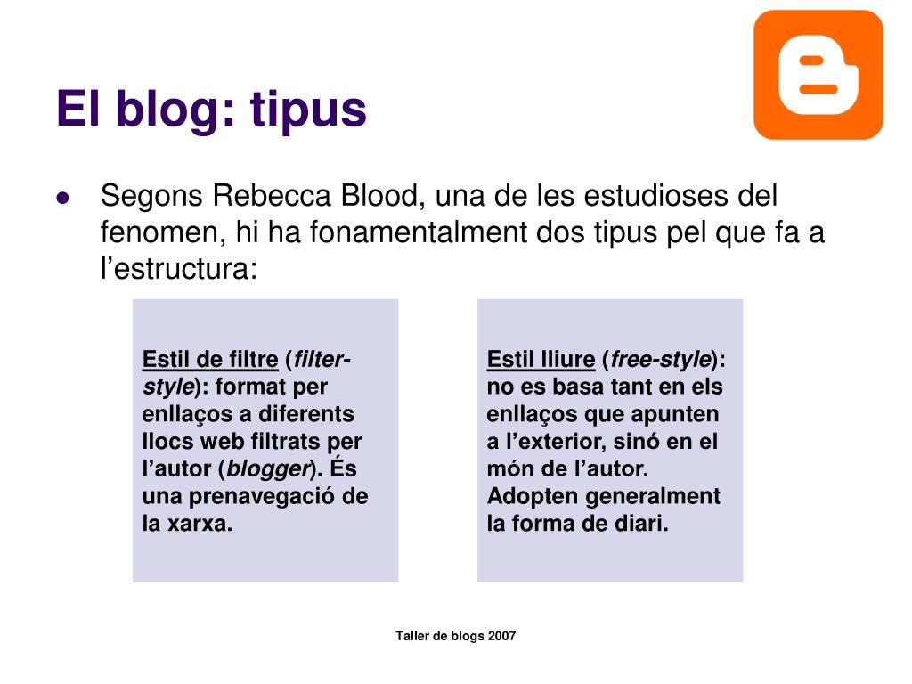 El blog: tipus