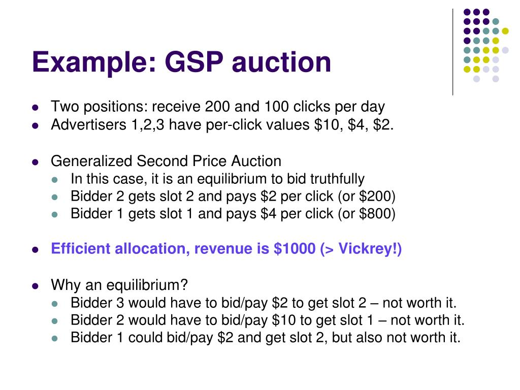 Example: GSP auction
