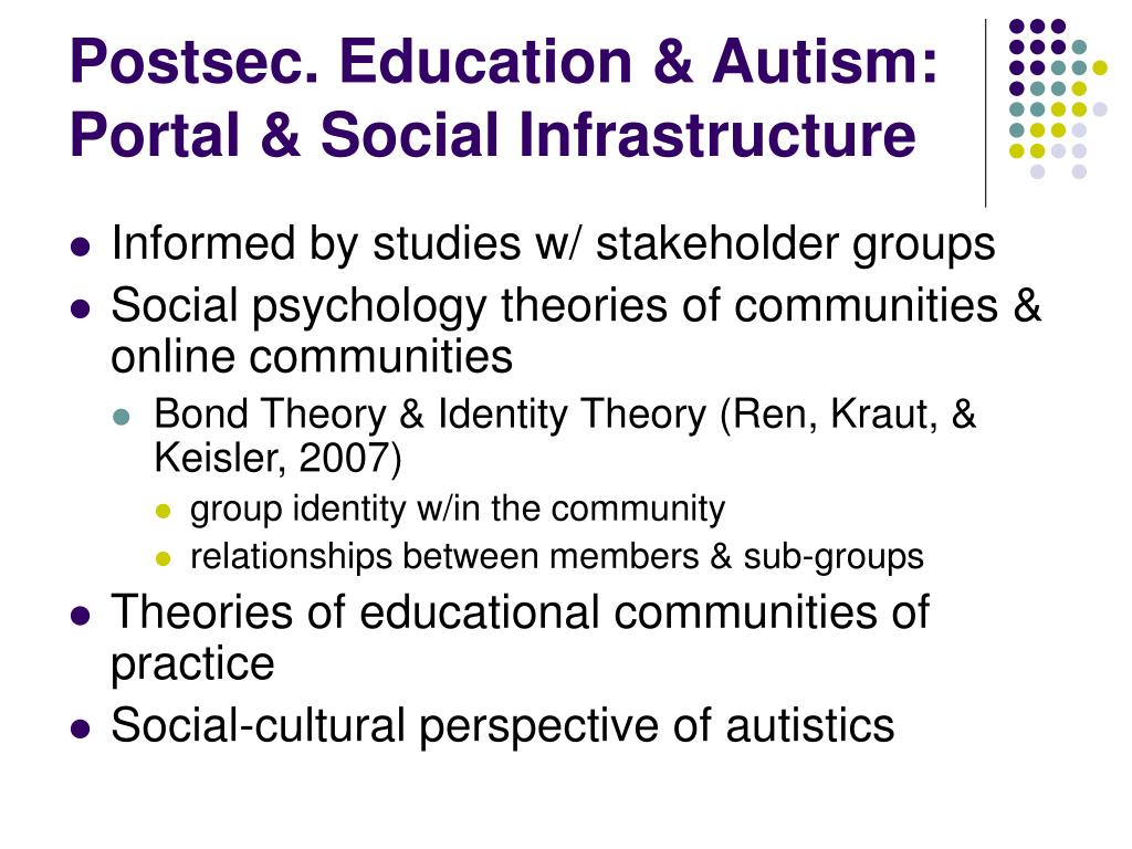 Postsec. Education & Autism: