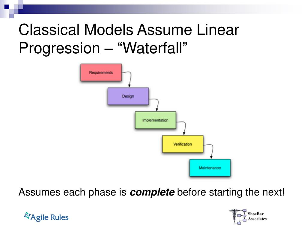 "Classical Models Assume Linear Progression – ""Waterfall"""