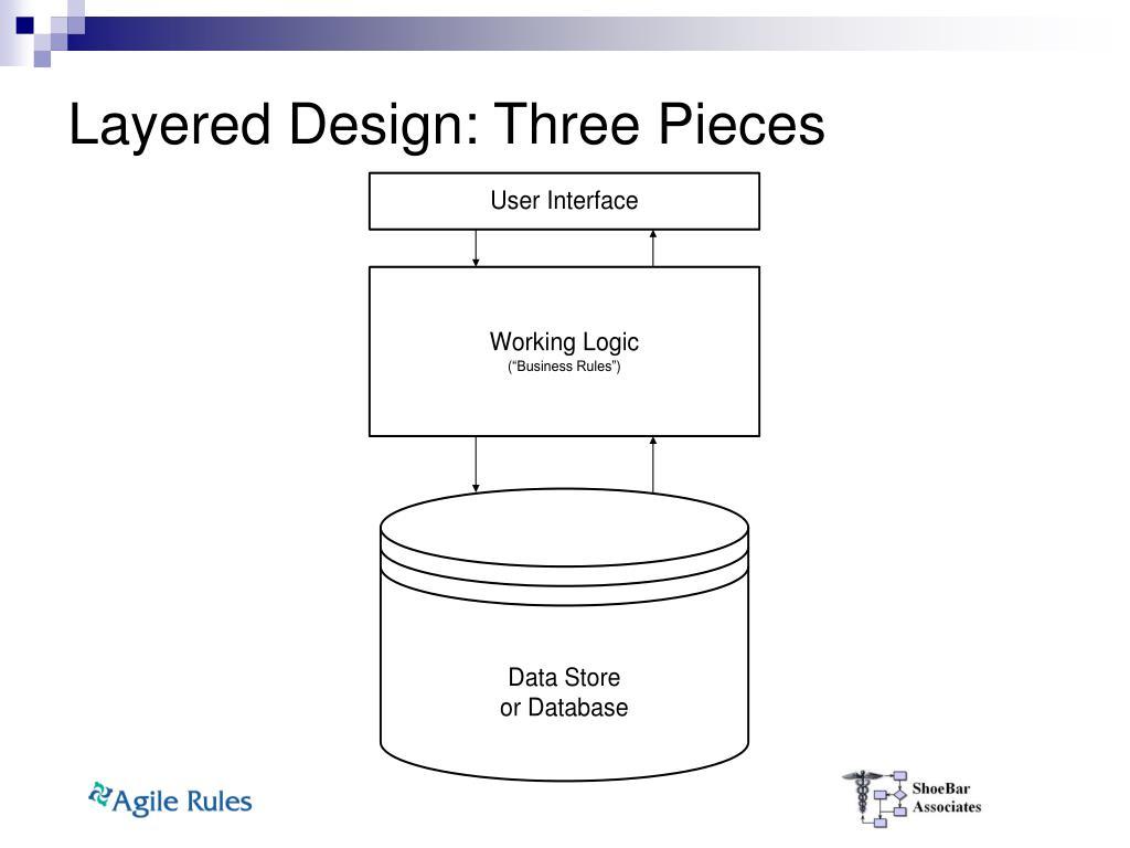 Layered Design: Three Pieces