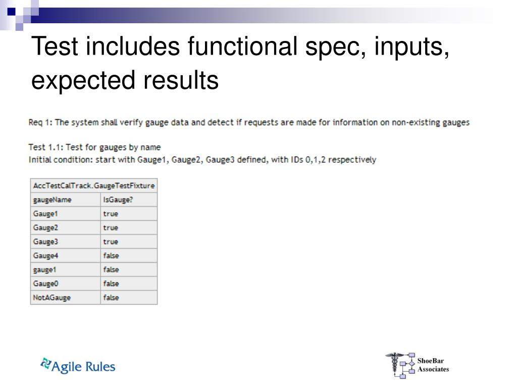 Test includes functional spec, inputs, expected results