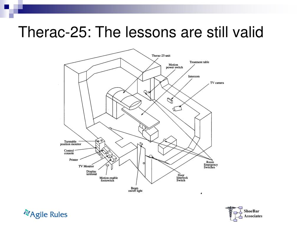 Therac-25: The lessons are still valid