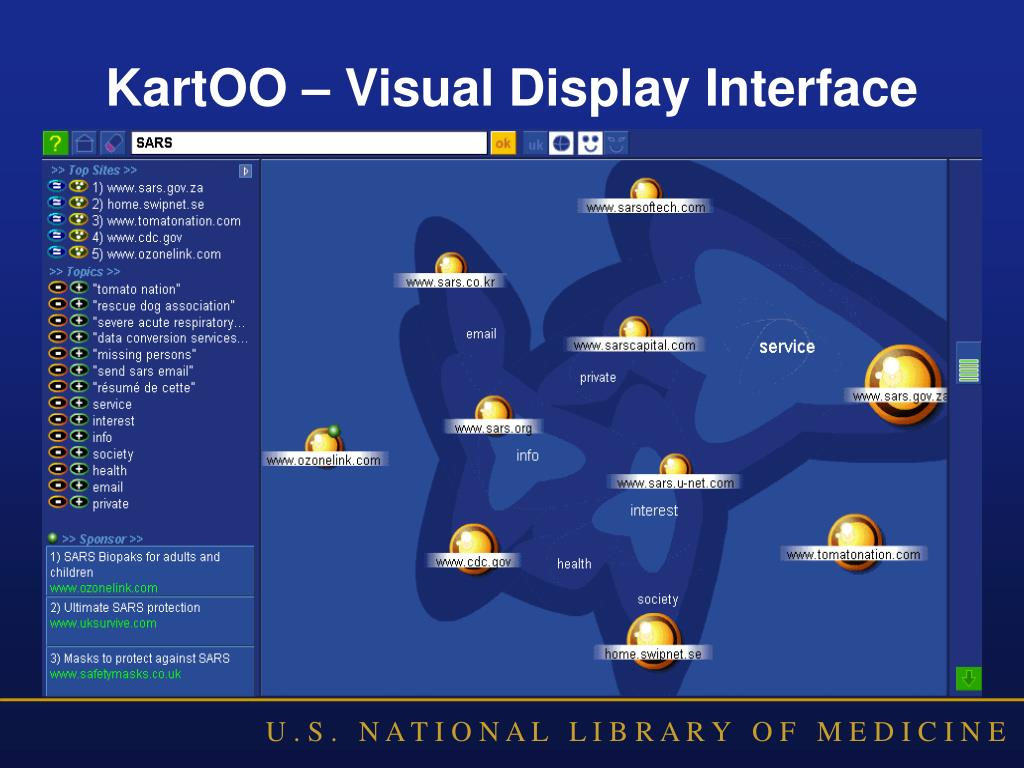 KartOO – Visual Display Interface