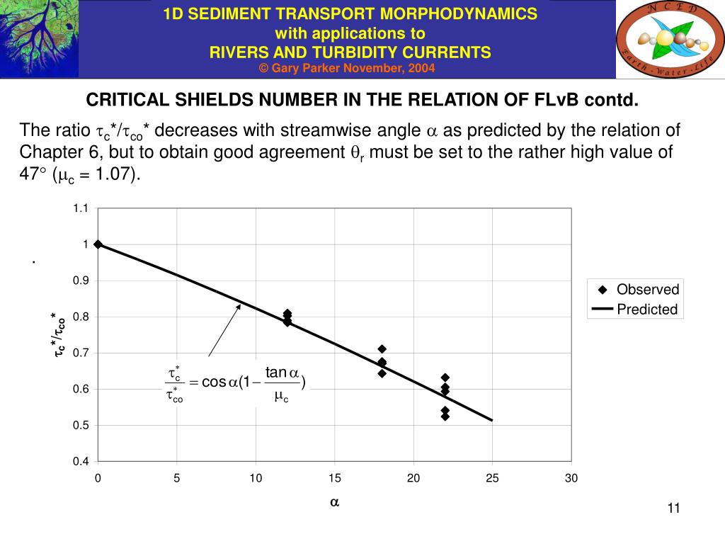 CRITICAL SHIELDS NUMBER IN THE RELATION OF FLvB contd.