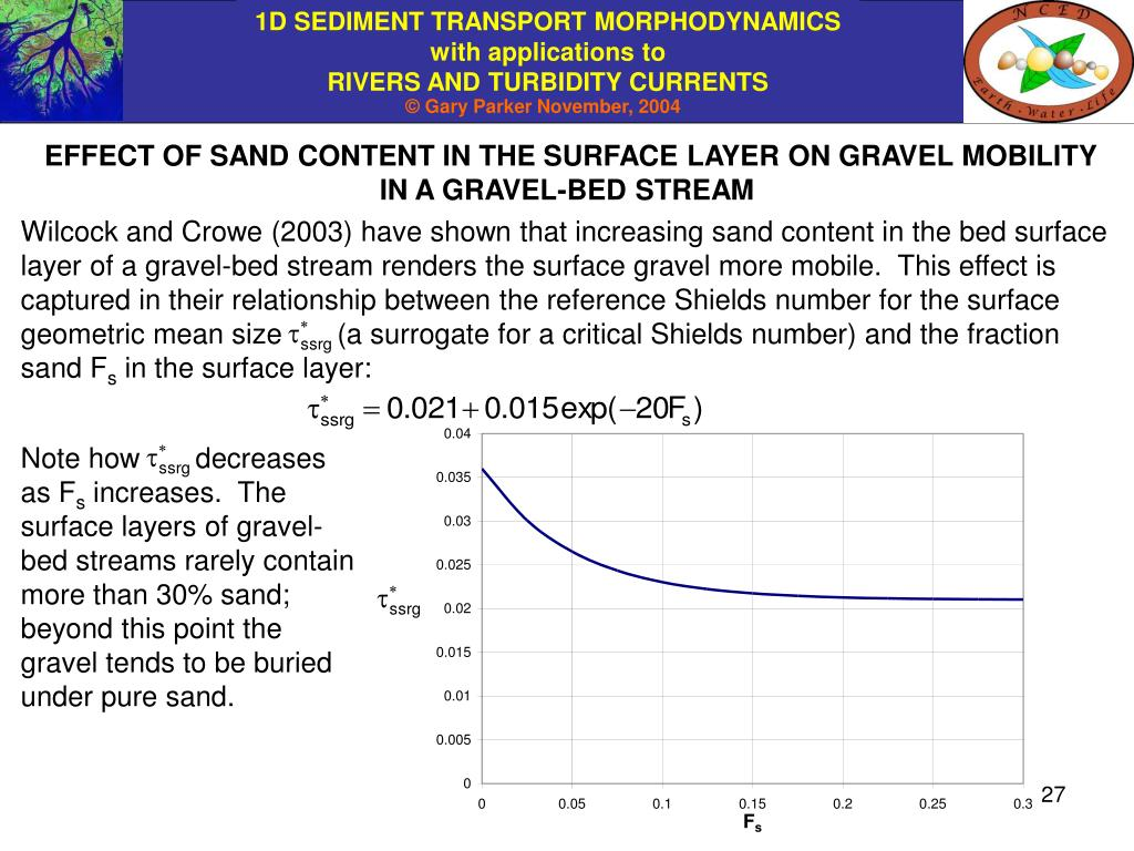 EFFECT OF SAND CONTENT IN THE SURFACE LAYER ON GRAVEL MOBILITY IN A GRAVEL-BED STREAM