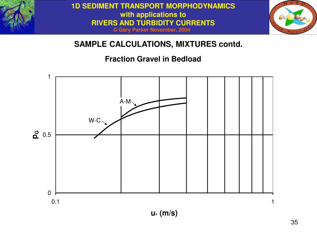 SAMPLE CALCULATIONS, MIXTURES contd.