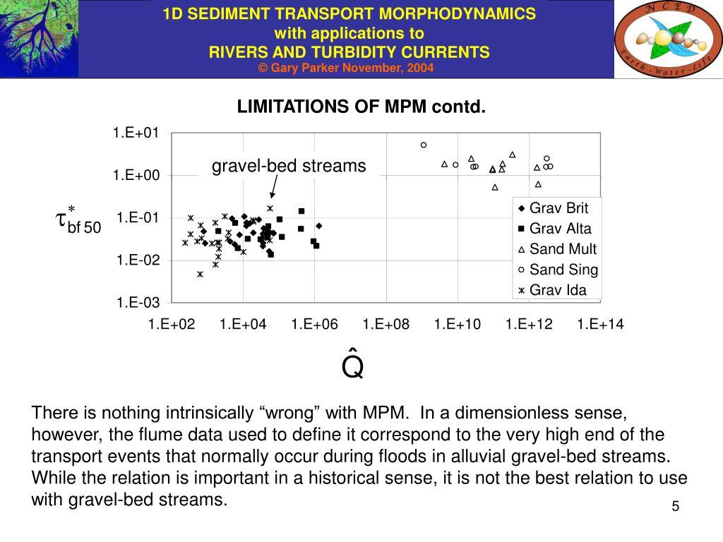 LIMITATIONS OF MPM contd.